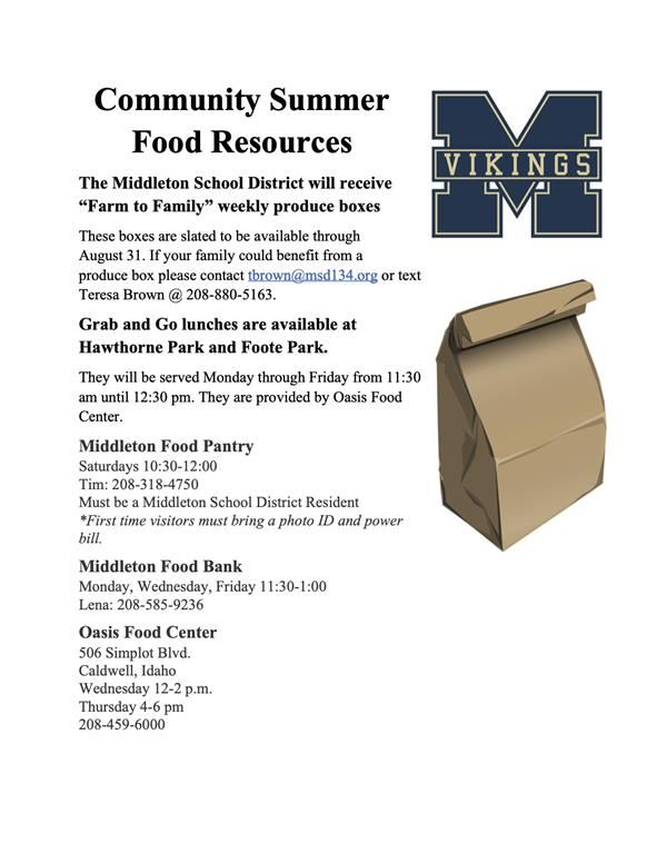 Community Food Resources for children and families